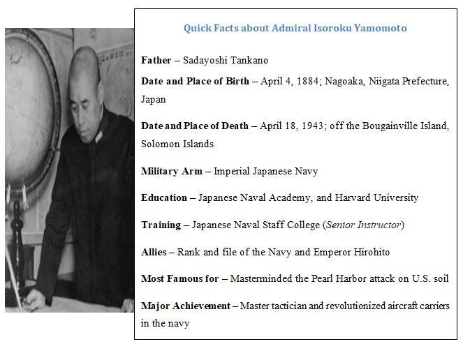 Isoroku Yamamoto Facts