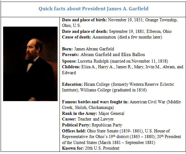 James A Garfield 5 Accomplishments World History Edu