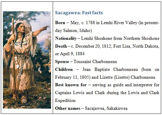 Sacagawea facts