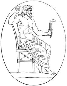 Cronus symbols and depictions