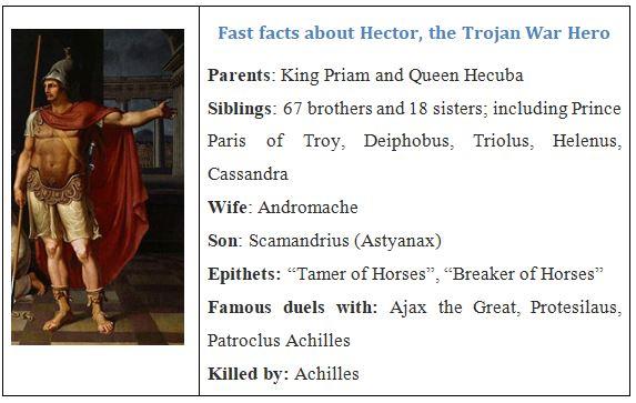 Trojan heroes