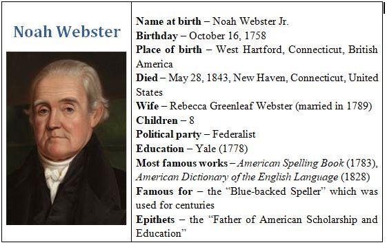 Noah Webster facts