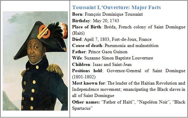 Toussaint Bréda